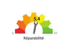 Indice de re_parabilite_